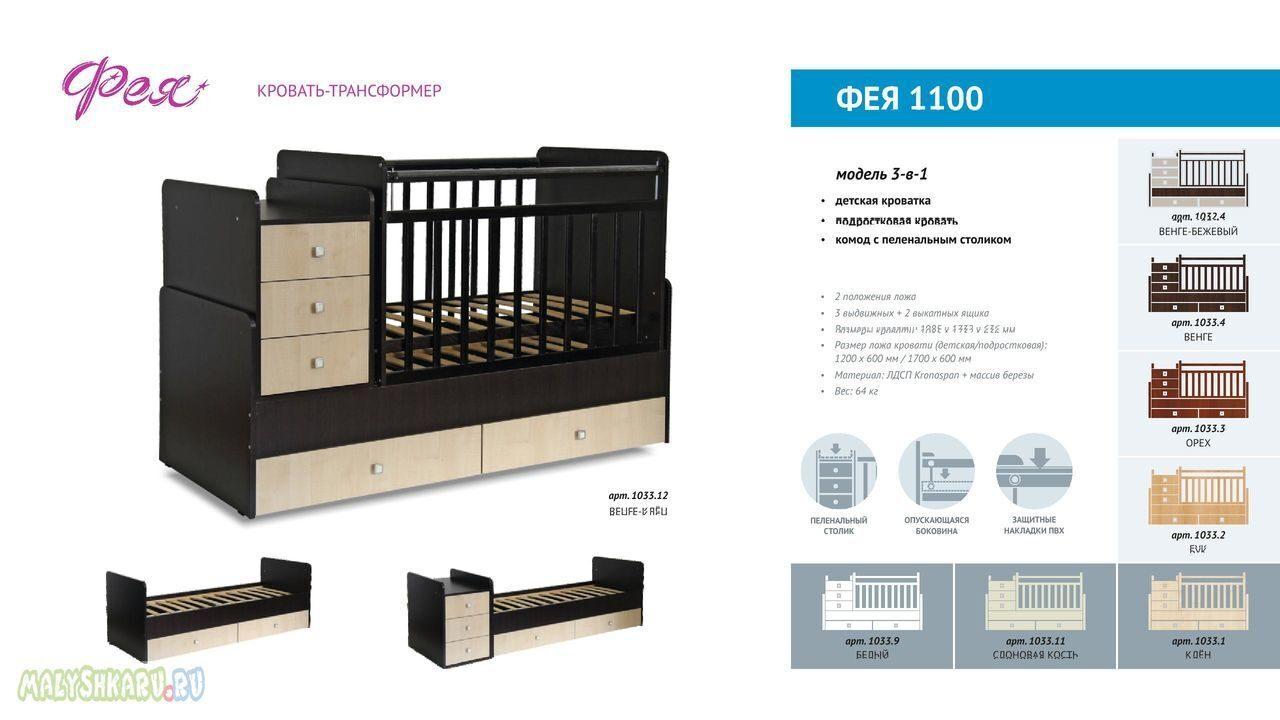 Схема сборки кровать-трансформер с ящиком